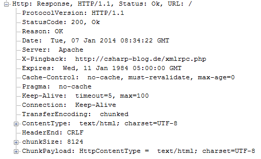 HTTP_Response